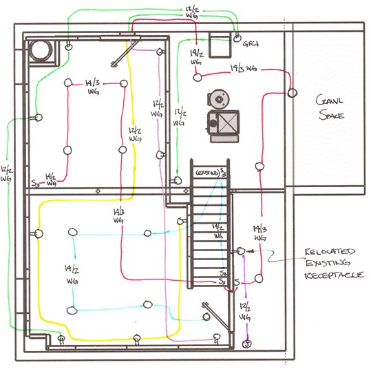 electrical on wiring home get free image about wiring diagram